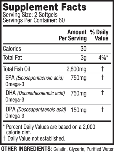Jym - Omega supplement facts